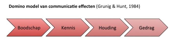 Domino C Effecten CKC