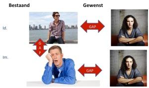 gap oplossen creatief
