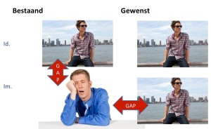 gap oplossen inside out