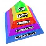piramide-persoonlijke-communicatie-netwerk-verbinding-familie