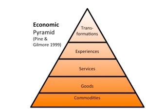 Pyramid Pine Gilmore