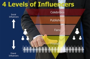 4-levels-of-influencer-c