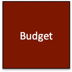 Campagne Plan Budget