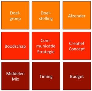 Campagne plan COM plan voor Starters