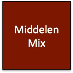Campagne Plan Middelen Mix