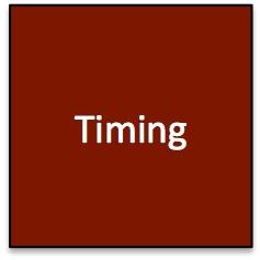 Campagne Plan Timing