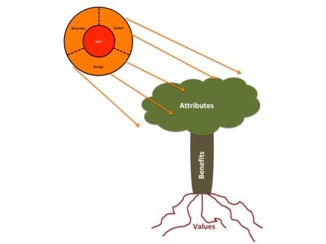 IDmix Boom in Brein