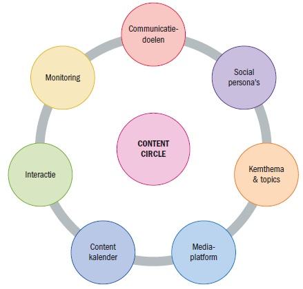 content-circle Michels