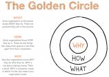 source: https://www.smartinsights.com/digital-marketing-strategy/online-value-proposition/start-with-why-creating-a-value-proposition-with-the-golden-circle-model/